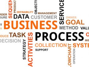 10 Steps for Effective Business Process Review