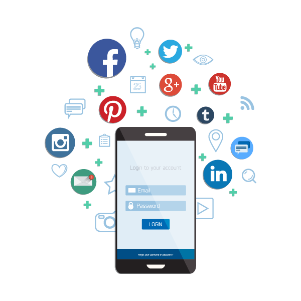 impact of mobile social crm