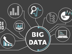 Applying Big Data Analysis Successfully within the Business Environment