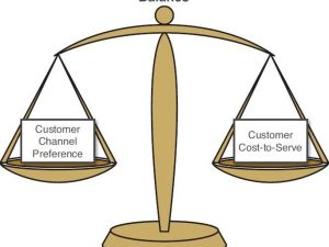 The Importance of Channel Optimization Towards Profitability